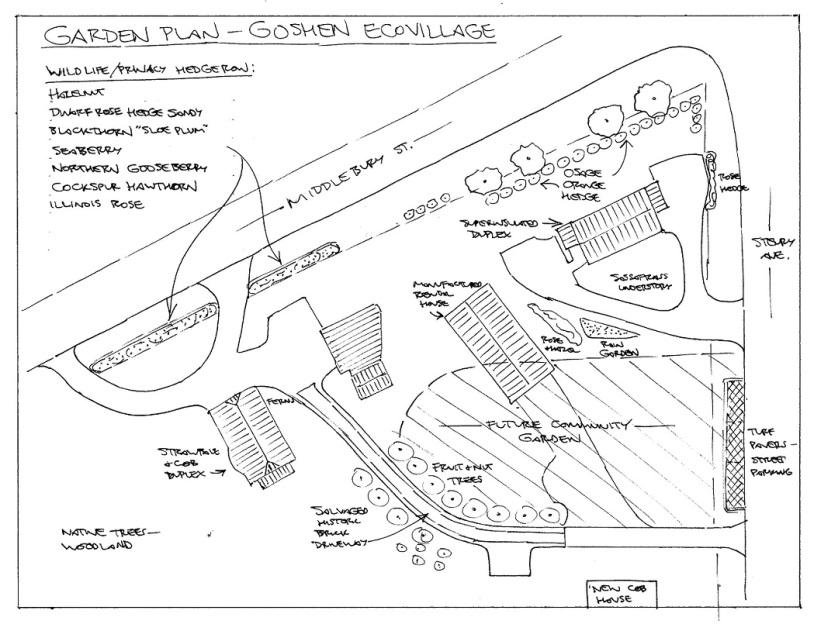landscaping-plan